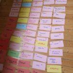 Sommer_Foundation_Ausbildung_&_Workshop_Gallery (3)