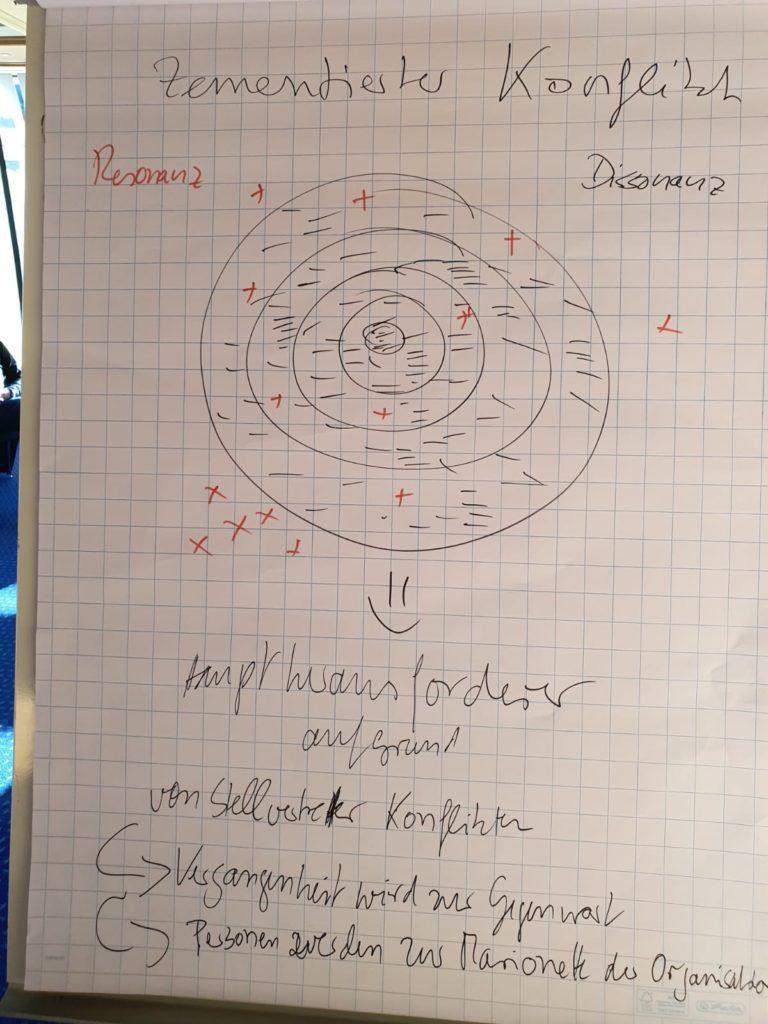 Sommer_Foundation_MM_Training (5)